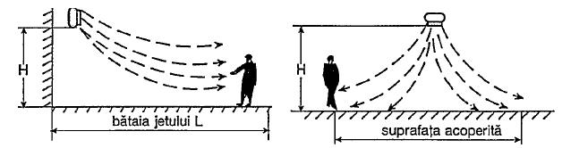 Home Start_casa si design_Incalzirea cu aeroterme de peret si tavan