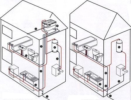 documentatie tehnica instalatii sanitare