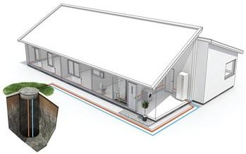 incalzirea cu pompe de caldura 2_constructie casa si design