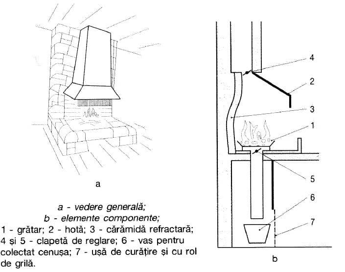 semineu soba cu focar deschis_constructie casa si design.jpg crop