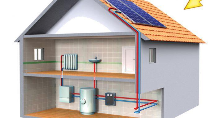 sistem de incalzire cu apa calda