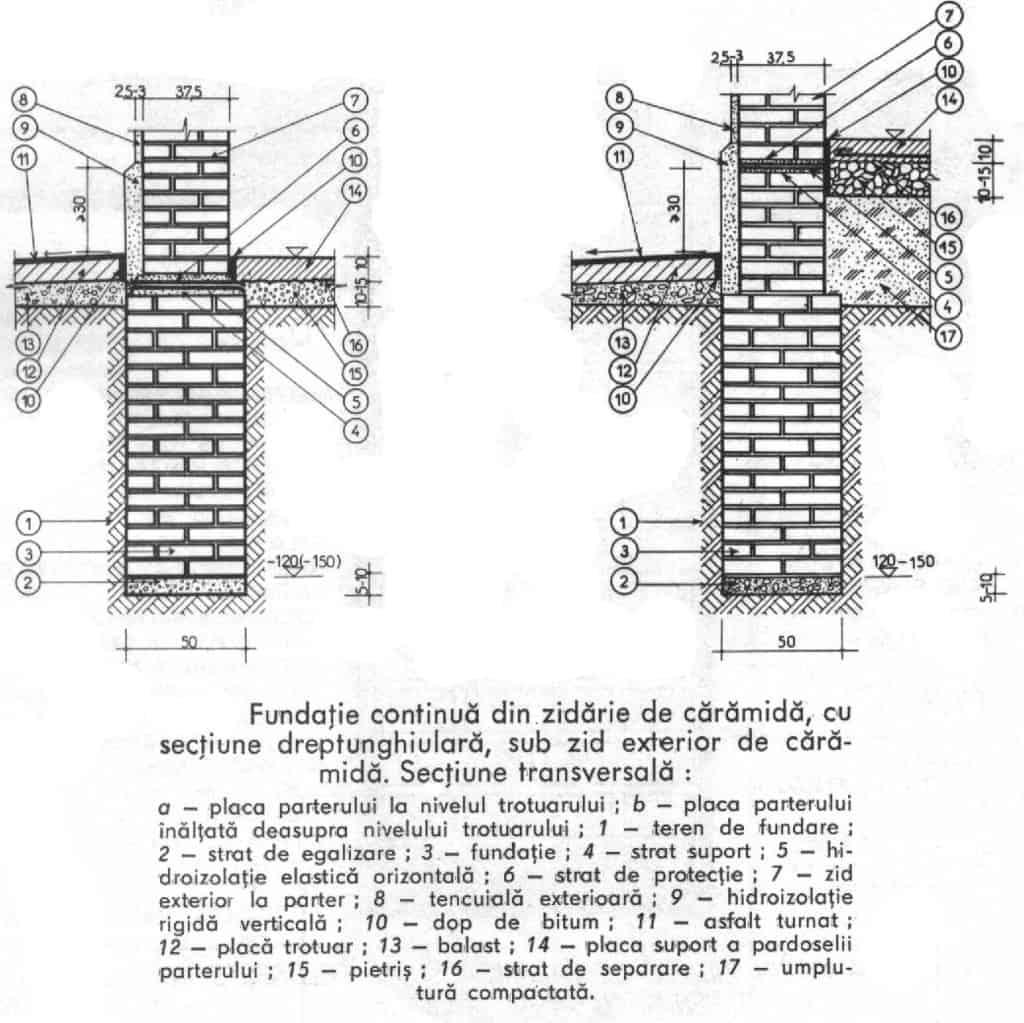 detaliu fundatie din caramida 2