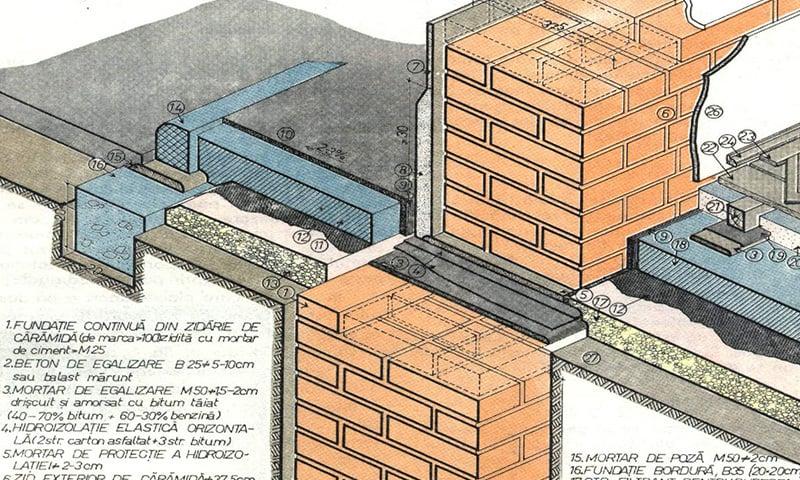 detaliu fundatie din zidarie de caramida featured