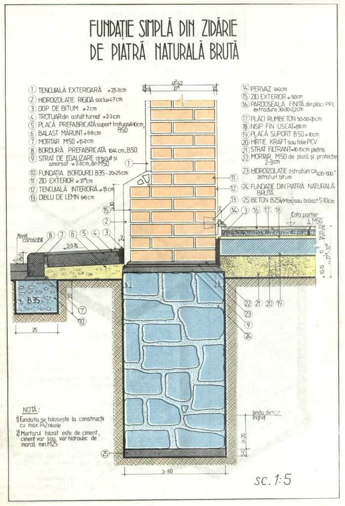 detaliu fundatie din zidarie din piatra naturala