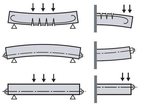 testarea grinzilor din beton armat 2