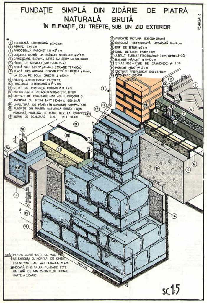 fundatie simpla din zidarie de piatra cu trepte 2