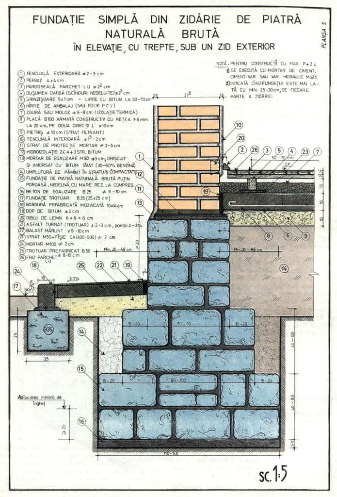 fundatie simpla din zidarie de piatra cu trepte