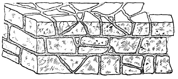 legatura rosturilor verticale la zidaria de piatra bruta