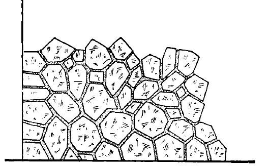 Zidaria de piatra cioplita format mozaic