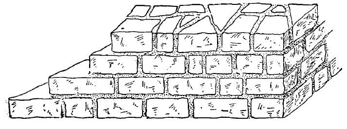 Zidarie de piatra cioplita format zidarie de caramida