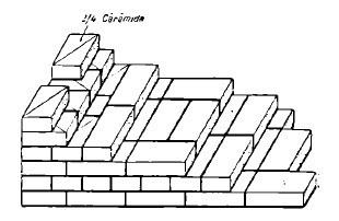 Legatura in bloc la zidaria de 2 caramizi