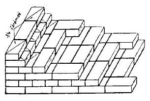 Legatura in bloc la zidaria de 2 si 1pe2 caramizi