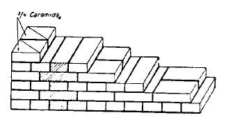 Legatura in bloc la zidaria de o caramida