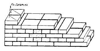 Legatura zidariei in cruce