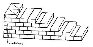 Legatura zidariei in latime