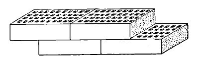 Zidarie cu caramizi cu goluri verticale