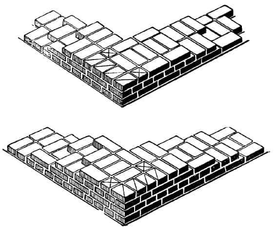intalnirea la colt a doua ziduri de 2 caramizi