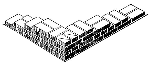 intalnirea la colt a doua ziduri de o caramida