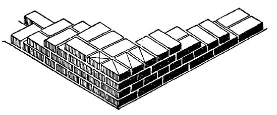 intalnirea la colt a unui zid de 1 caramida cu unul de 1 si 1pe2 caramizi