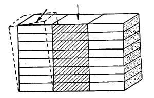 transmiterea incarcarilor la zidaria fara legatura
