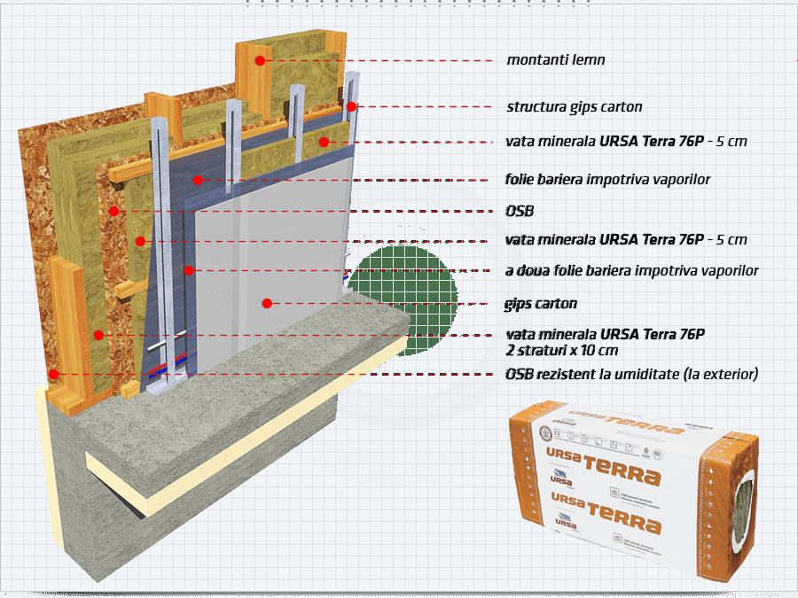 detaliu perete pe structura de lemn izolat cu vata