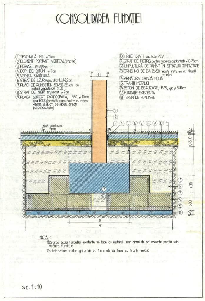 consolidarea fundatiilor 5