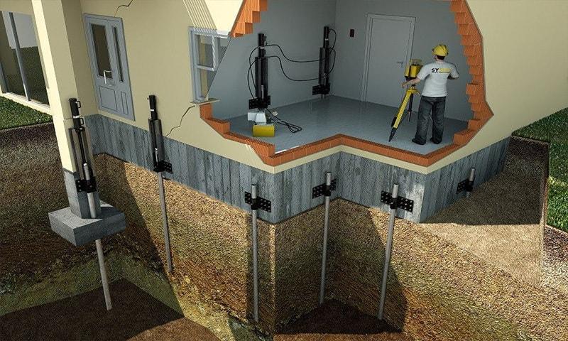 cum se fac subzidirea casei