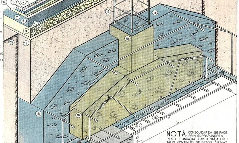 cum se face subzidirea fundatiei unei case