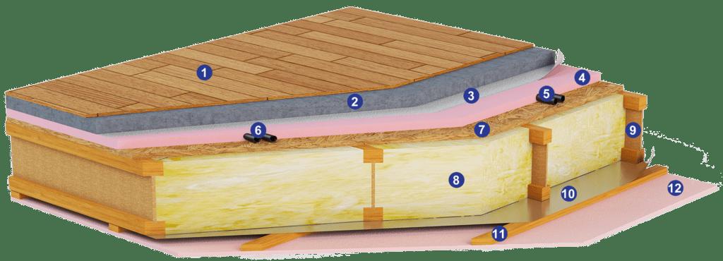 detaliu incalzire in pardoseala planseu lemn