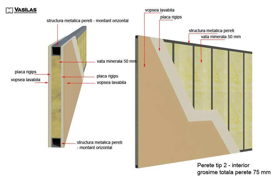 inchidere perete interior