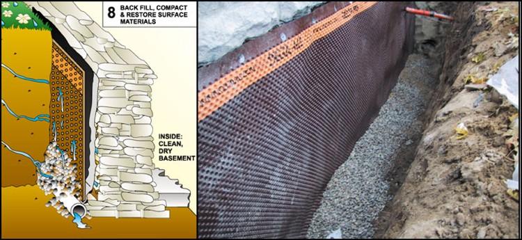 detaliu hidroizolare fundatie casa batraneasca