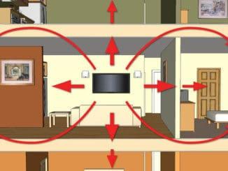 schema izolare fonica casa