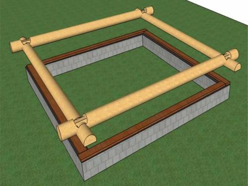 fundatie case din lemn rotund