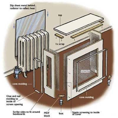 schita asamblare pentru masti de radiatoare