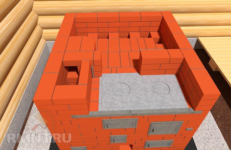 zidire soba din caramida pas cu pas