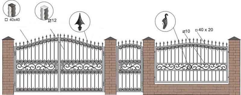 schita gard si porti din fier forjat 1