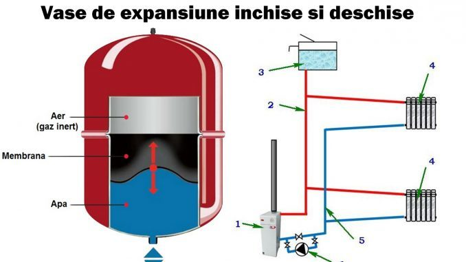 expansion tank expansion vessel