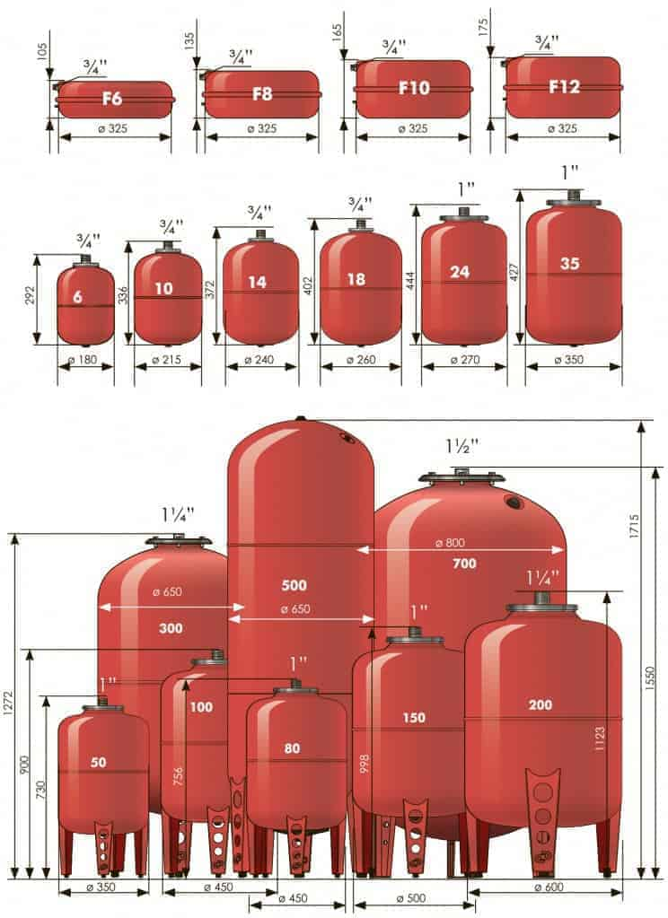 types of expansion vessel