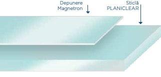 Sticla Planiclear cu depunere magnetron