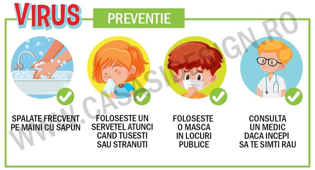 masuri de preventie coronavirus