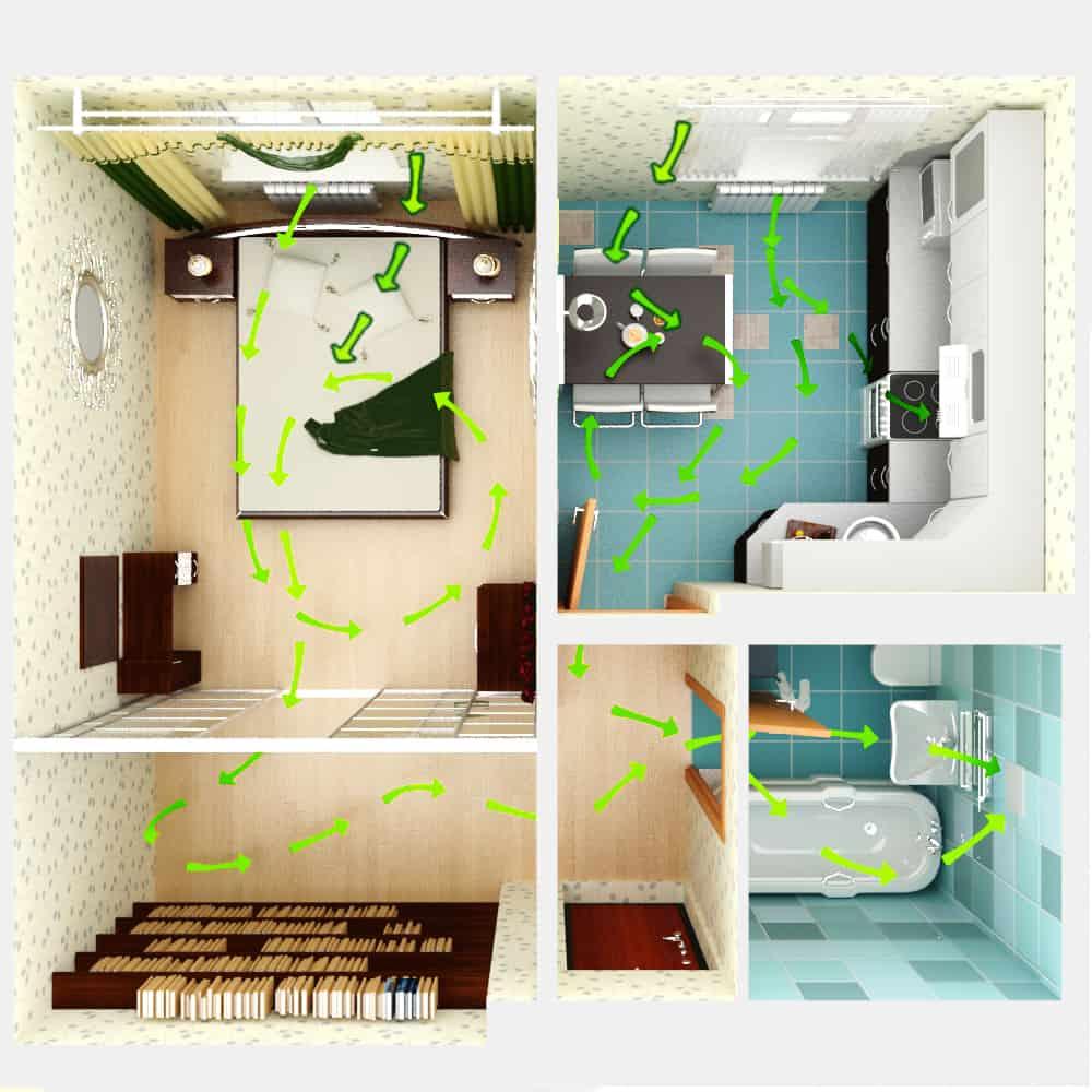 sistem de ventilare naturala