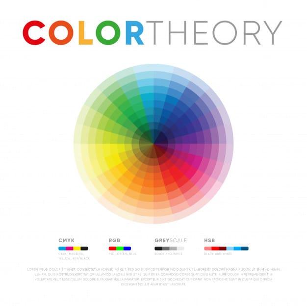 cerc cromatic