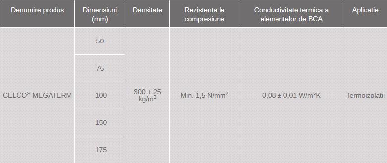 dimensiuni BCA Celco MegaTerm