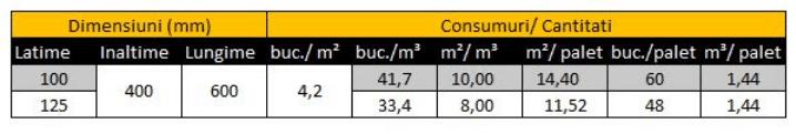 dimensiuni BCA Ytong Interio XL